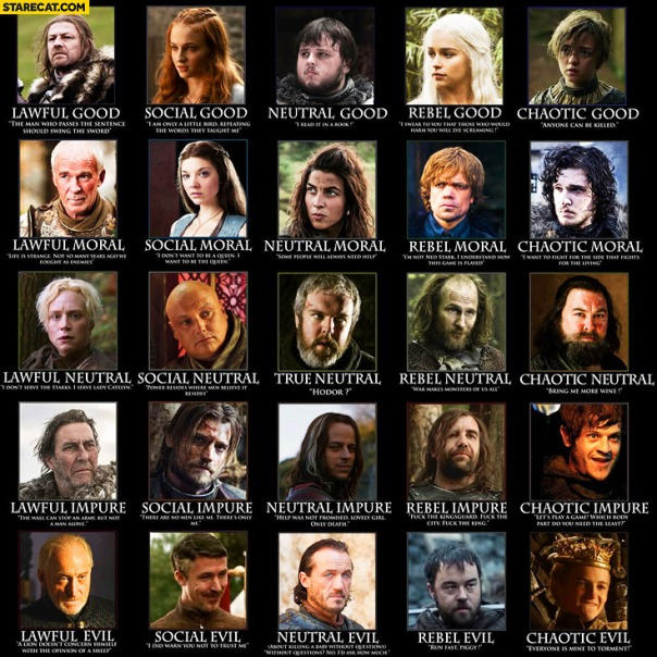 game-of-thrones-characters-lawful-social-neutral-rebel-chaotic-good-moral-impure-evil